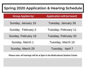 spring 2020 grant schedule